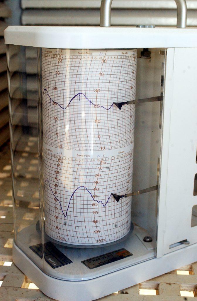 thiết bị đo độ ẩm - ẩm kế