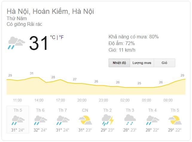 Độ ẩm là gì? Vì sao không khí có độ ẩm?