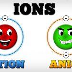 Anion là gì? Anion ảnh hưởng như thế nào đối với sức khỏe