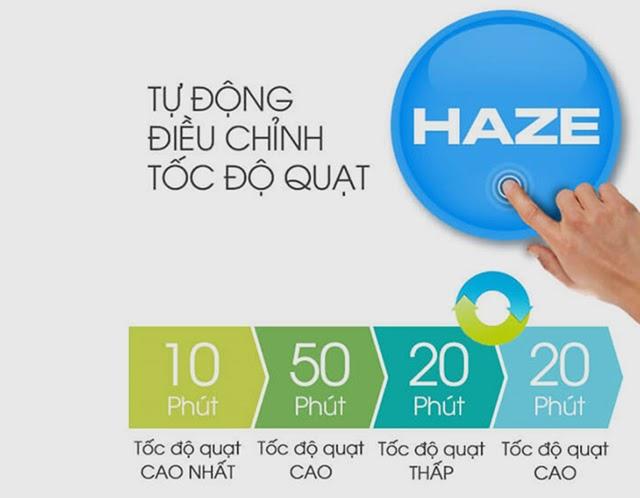 Haze là gì? Tìm hiểu về chế độ Haze trên máy lọc không khí